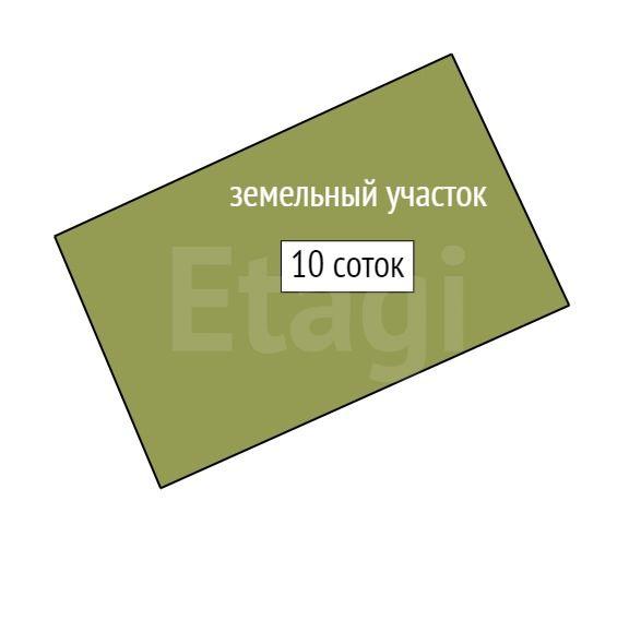 Продажа участка, Красноярск, Мира (за городом)