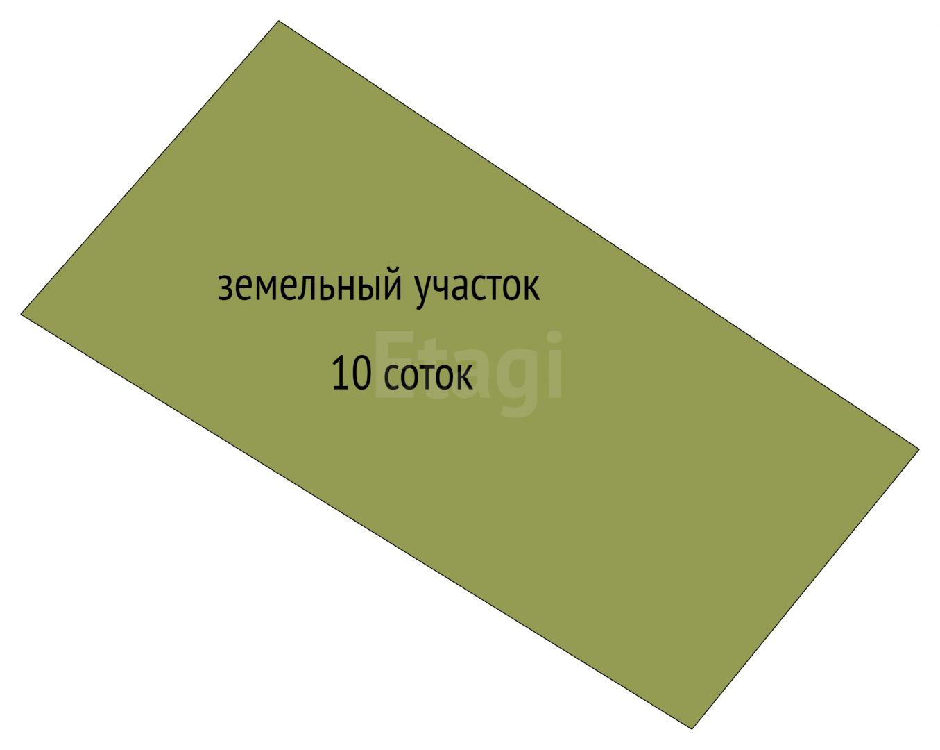 Продажа участка, Сухая Балка