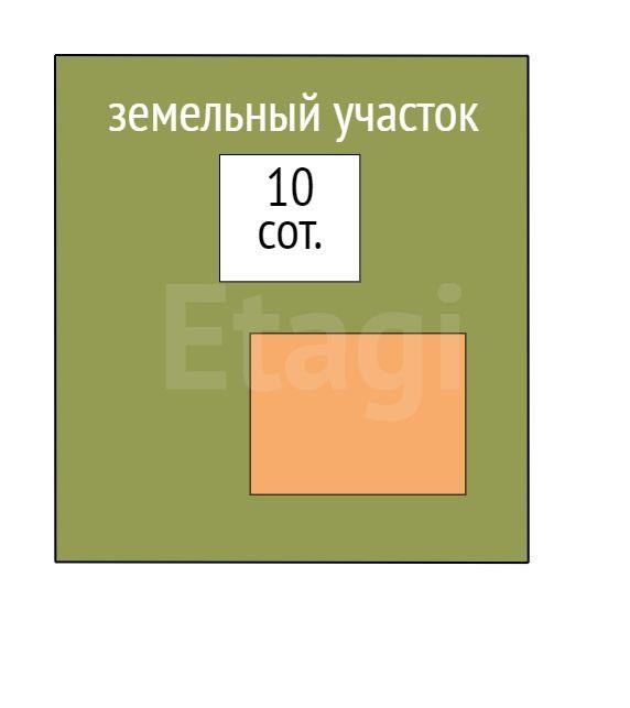 Продажа дома, 177м <sup>2</sup>, 10 сот., Дрокино