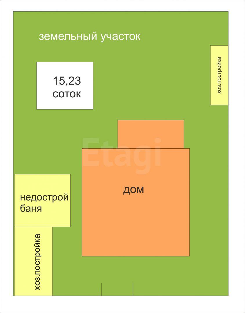 Продажа дома, 201м <sup>2</sup>, 15 сот., Красноярск, Вечерняя (Кразовский)