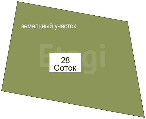 Продажа участка, Красноярск, 40 лет Победы